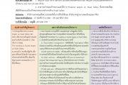 โครงการไทยร่วมมือในการประชุม WHO เพื่อทบทวน Global targets on Road Safety